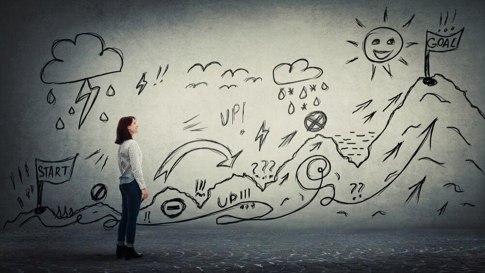 3 Consejos Para Lograr Cumplir Los Objetivos Personales Unycos
